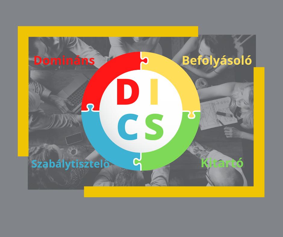 DISC viselkedéstípusok a munkahelyen